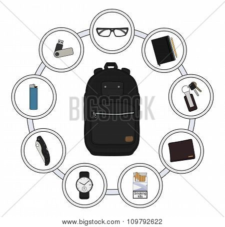 Backpack contents. Every day carry objects
