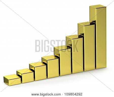 Golden Bar Chart