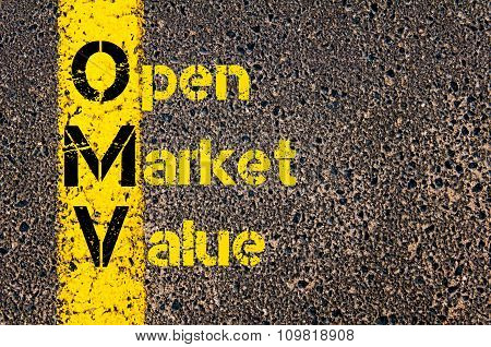 Accounting Business Acronym Omv Open Market Value
