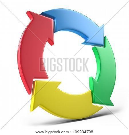 3d Colorful cycle diagram on white background