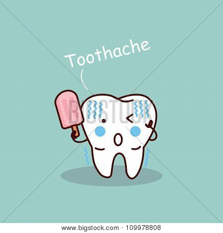 Cartoon Sensititive Tooth