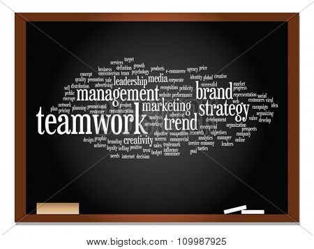 Vector concept or conceptual business abstract word cloud on blackboard and chalk background