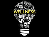 Wellness Bulb Word Cloud poster