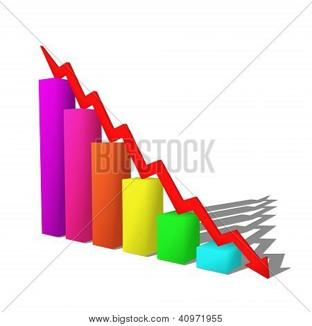 Business Failure Graph Down