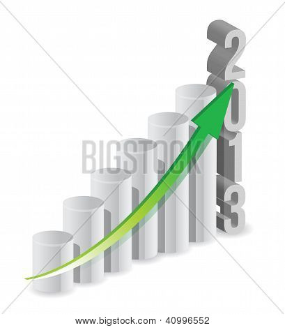 2013 Growth Bar Graph
