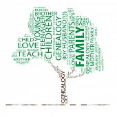foto of text cloud  - High resolution concept or conceptual green text word cloud or tagcloud as a tree isolated on white background as a metaphor for child - JPG