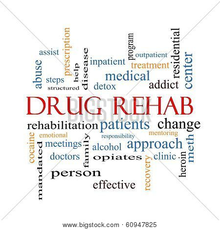 Drug Rehab Word Cloud Concept