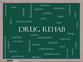 stock photo of mandates  - Drug Rehab Word Cloud Concept on a Blackboard with great terms such as patients addicts help and more - JPG