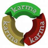 foto of karma  - Karma Word Circular Cycle Good Deeds Come Back to You - JPG