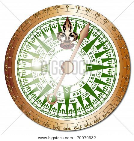 Ships Compass