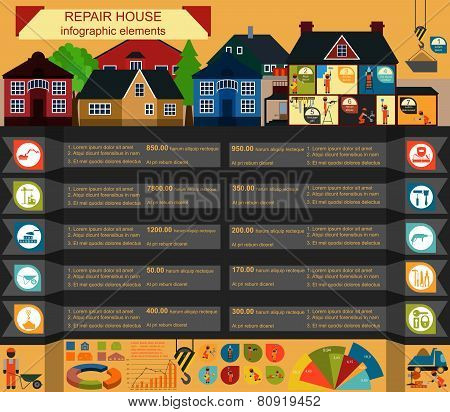 House repair infographic, set elements.