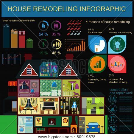 House Interior Infographic