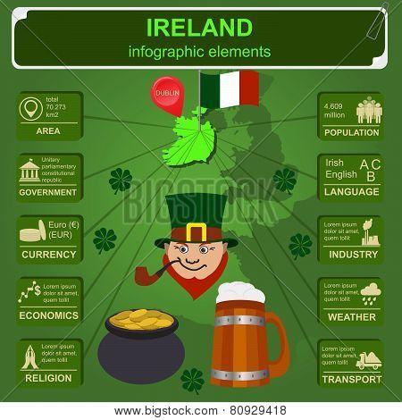 Ireland landmarks. Retro styled image