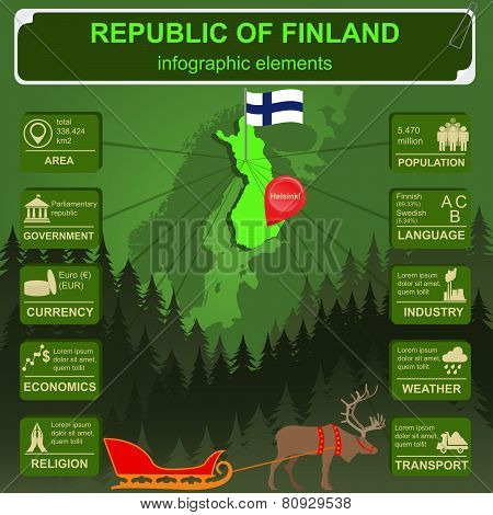 Finland infographics elements, landmarks, sights