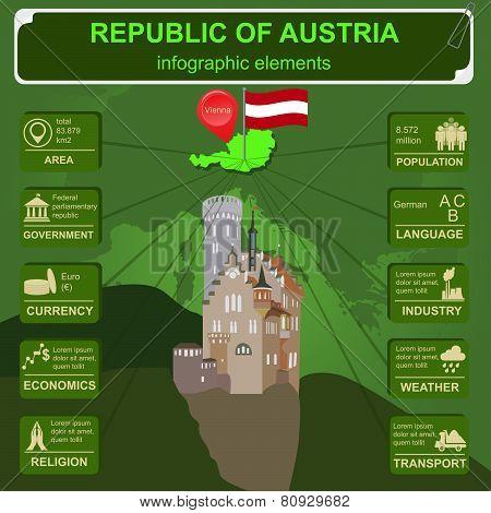 Austria  infographics, statistical data, sights