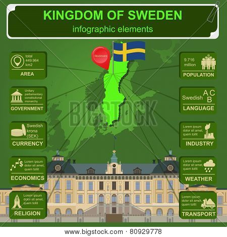 Sweden  infographics, statistical data, sights.