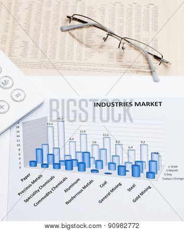 Industries Market