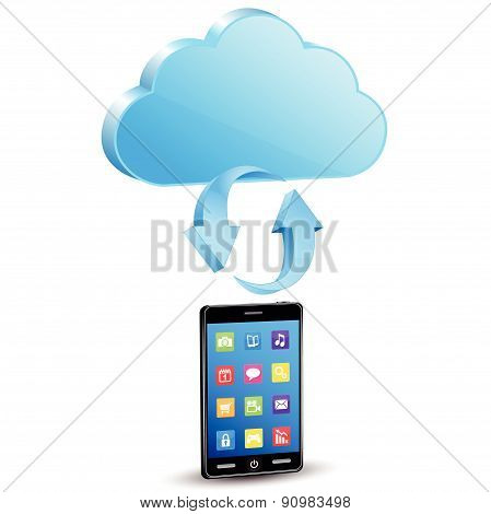 Smart phone synchronize with cloud database