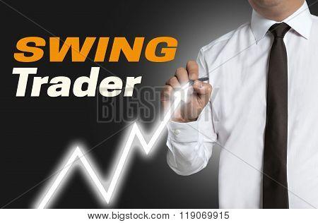 Swing Trader Draws Market Price On Touchscreen