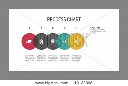 Five step circle process chart