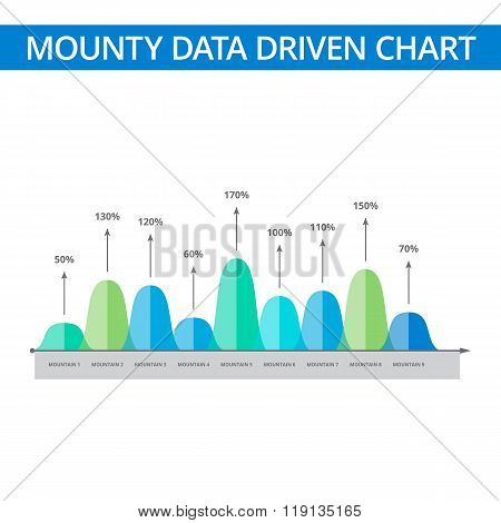 Mounty data driven chart