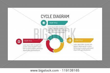 Three-piece cycle diagram