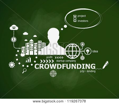 Crowdfunding Concept And Man. Typographic Poster.