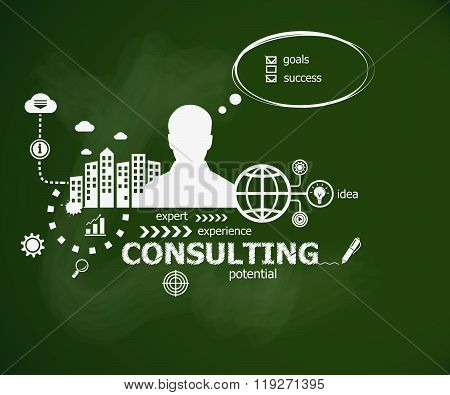 Consulting Concept And Man.