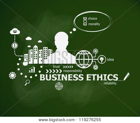 Business Ethics Concept  And Man. Typographic Poster.