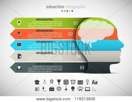 Creative Education Infographic