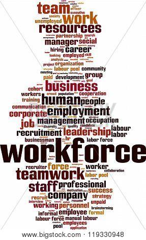 Workforce Word Cloud