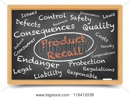 detailed illustration of a Product Recall wordcloud on a blackboard, eps10 vector, gradient mesh included