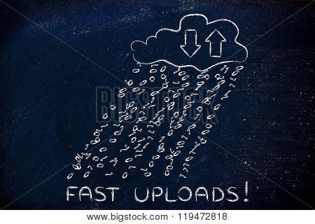 Fast Uploads, Cloud With Binary Code Rain And Progress Bar