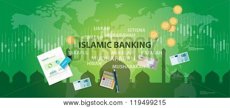 islamic banking sharia islam economy finance money management transaction