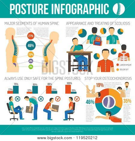 Posture Infographics Layout