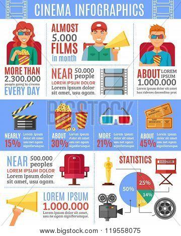 Cinema Infographics Layout