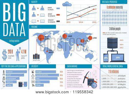 Data Processing Infographics