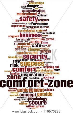 Comfort Zone Word Cloud