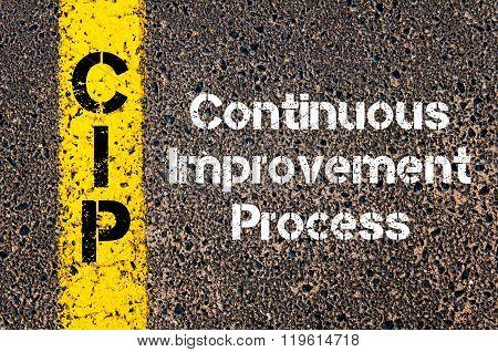Acronym Cip Continuous Improvement Process