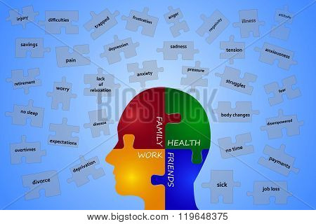 Stressors falling on the puzzle head vector