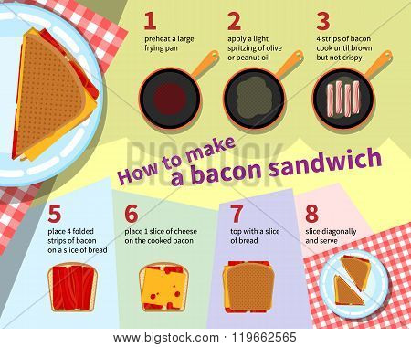 Recipe Infographic For Making Bacon Sandwich
