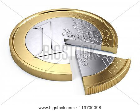 One euro coin pie chart