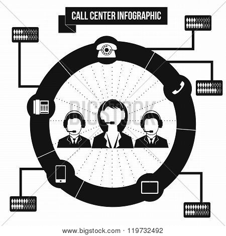 Support call center infographic. Support call center infographic art. Support call center infographic web. Support infographic. Support infographic art. Support infographic web
