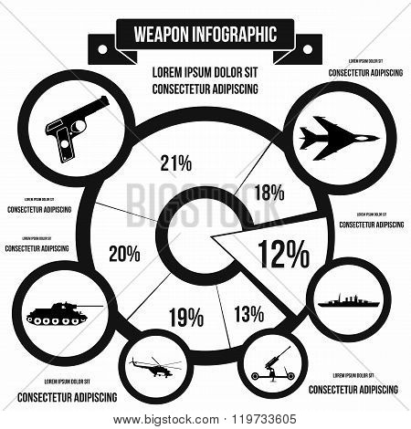 Military infographic template. Military infographic template art. Military infographic template web. Military infographic template new. Military infographic template www. Military infographic app