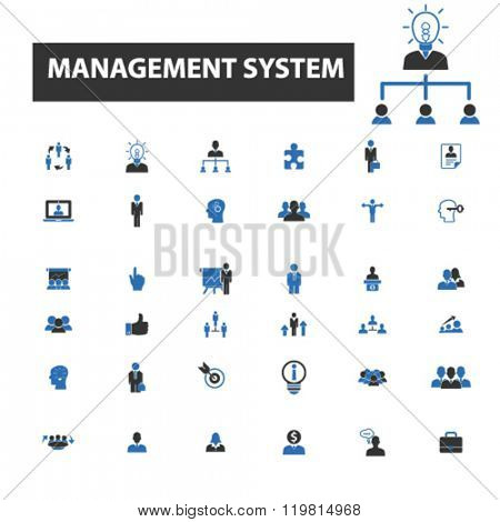 management system icons, management system logo, management system vector, management system flat illustration concept, management system infographics, management system symbols,