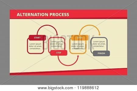 Alternation process template 1