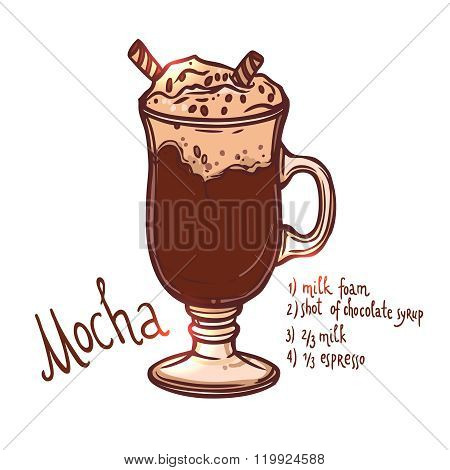 glass cup of Mocha Coffee on white background with typography, hand drawn illustration