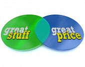 Great Stuff at a Great Price, two circles intersect in a Venn Diagram that illustrates the overlap o