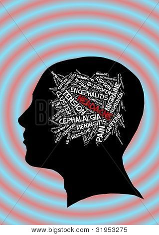 Headache in word collage illustration