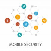 Mobile Security Presentation Template, Cover Layout And Infographics. Mobile Phishing, Spyware, Inte poster
